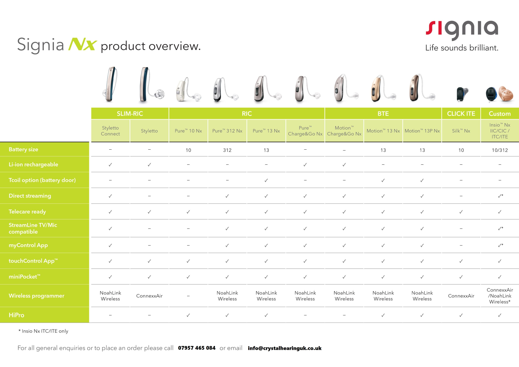 Signia Hearing Aids Latest Models Lowest Local Prices