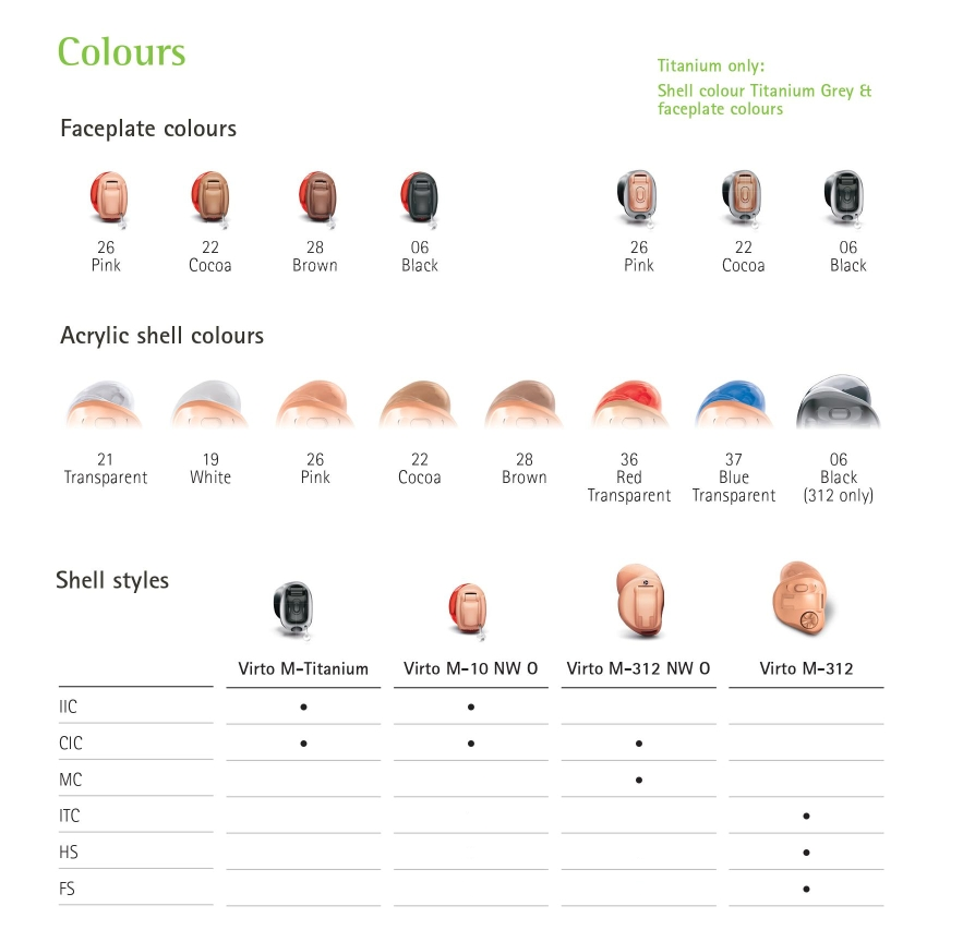 Phonak Virto Marvel Colours and Models