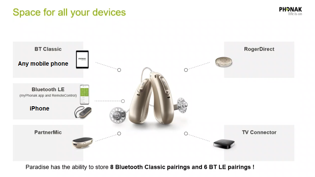 phonak paradise hearing aid accessories