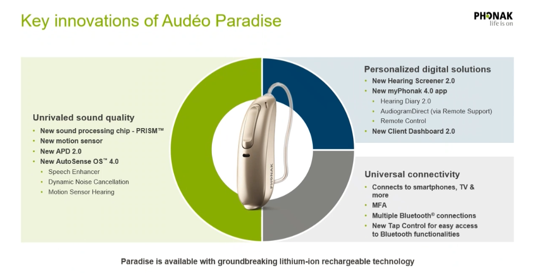 Phonak Paradise Overview